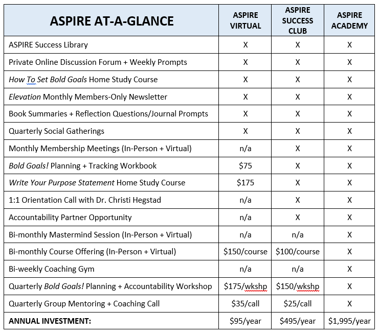 ASPIRE 18 Benefits At A Glance