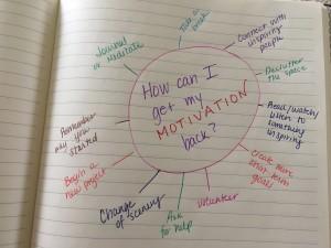 Breakthrough Map Motivation