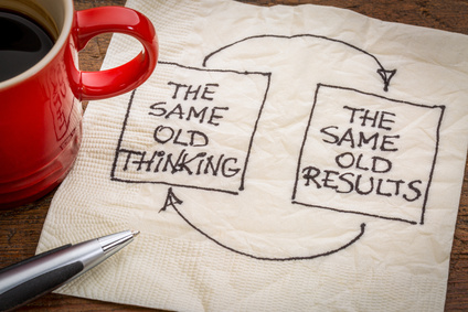 thinking and results feedback loop